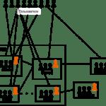 Описание системы АСУ ЕСПП, Схема структурная программно-технического комплекса АСУ ЕСПП — Организация деятельности информационного вычислительного центра Октябрьской железной дороги