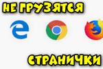 Проверка доступности сайта онлайн, проверить работоспособность сайта и код ответа сервера