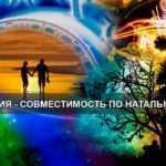 Совместимость знаков Зодиака: наглядная схема и 2 правила