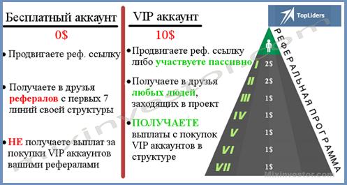 - TopLiders, уникальный в своем роде - Обсуждение программ и сервисов💡